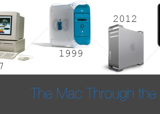 The Mac Through the Ages